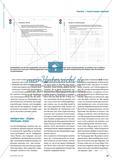 Funktionen drehen - Einen flexiblen Umgang mit Funktionen und ihren Graphen trainieren Preview 2