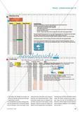 Das Kapital - Zinsrechnung mit Tabellenkalkulation Preview 4