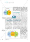 Sport- und Bewegungsangebote in der Ganztagsschule - Pädagogische Arbeitsbündnisse mit Kooperationspartnern Preview 4