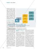 Nawigate: Eine Lernplattform zeigt den Weg zum Blended Learning in der Schule Preview 2