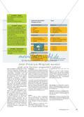 Nawigate: Eine Lernplattform zeigt den Weg zum Blended Learning in der Schule Preview 3