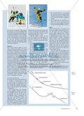 Mit Skiern und Snowboards in den Funpark - Springen und Fliegen im Schnee mit Hilfe von Wellenbahn, Kicker und Co. Preview 4