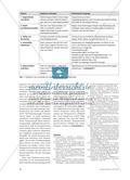 Eine Lernstraße zu Eisen - Struktur-Eigenschaftsbeziehungen systematisch erarbeiten Preview 3