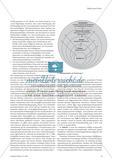 Lernvielfalt Naturwissenschaften Preview 4