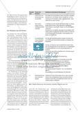Laborbesuche in den Lehrplan implementieren Preview 2