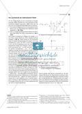 Induktion - Überblick zu den fachlichen Grundlagen Preview 6
