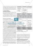 Induktion in der Oberstufe unterrichten - Schwerpunkte und didaktische Zugänge Preview 2
