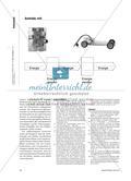Erzeugung und Übertragung elektrischer Energie - Eine Unterrichtseinheit mit Lernzirkel für die Sekundarstufe I Preview 4