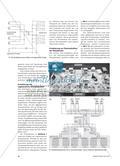 Der Strom kommt einfach aus der Steckdose? - Modell eines Energieversorgungsnetzes im Unterricht Preview 3