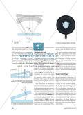 Interferenz an dünnen Schichten - Experimente und theoretischer Hintergrund Preview 3