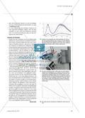 Interferenz an dünnen Schichten - Experimente und theoretischer Hintergrund Preview 6
