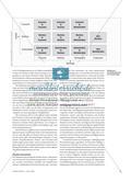 Digitalisierung - Veränderungsprozesse in Politik und Wirtschaft Preview 4