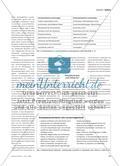 Kompetenzerwerb in Lernsituationen Preview 4