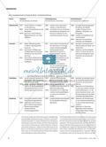 Berufs- und Studienorientierung - Aktuelle Herausforderungen für Schulen und Kooperationspartner Preview 5