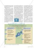 Lernen durch Engagement im Geographieunterricht Preview 2