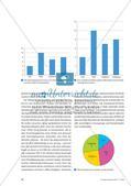"""Meilensteine bei der Kompetenzentwicklung im Bereich """"Daten"""" Preview 3"""