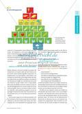 Familie Schleck beim gesunden Frühstück - Beurteilung von mathematischer Gruppenarbeit Preview 2