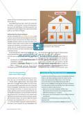 Wenn-dann und weil - Entdeckungen am Mal-Plus-Haus beschreiben und begründen Preview 2