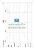 Klassenjury - Ein schülerorientiertes Modell zur Wahl der Klassenlektüre Preview 6