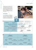 Das Lern-Duo - Eine Partnerarbeit zur Wiederholung von Unterrichtsinhalten Preview 2