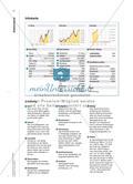 Erarbeitung der Grundzüge des Geldleihens durch Schuldverschreibungen Preview 3