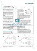 Baumdiagramme zur Übersicht Preview 2
