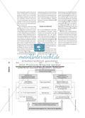 Freiheit und sozialer Ausgleich – Prinzipien der Sozialen Marktwirtschaft: Vier Rechtsfälle für die Sekundarstufe I Preview 2