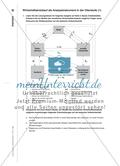 In Kreislaufzusammenhängen denken - Einführung des Wirtschaftskreislaufs als Analyseinstrument Preview 6