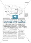 Wahlrecht in der Gerechtigkeitsfalle - Politikzyklus als Analysemodell für den Politikunterricht Preview 2