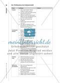 Wahlrecht in der Gerechtigkeitsfalle - Politikzyklus als Analysemodell für den Politikunterricht Preview 3