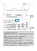 Beschäftigung und Arbeitsmarkt - Empirie, Theorie, Politik Preview 2