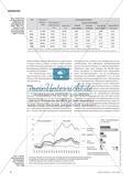 Beschäftigung und Arbeitsmarkt - Empirie, Theorie, Politik Preview 5
