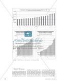 Europa 2020 - Statistische Daten EUROSTATs selbstentdeckend visualisieren, interpretieren und bewerten Preview 3
