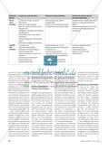 Von der politischen Urteilsfähigkeit zur politischen Urteilskompetenz Preview 3