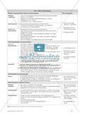 Differenzierung und Individualisierung - Individuelle Lernvoraussetzungen als Orientierung für die Unterrichtsplanung Preview 3