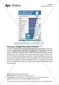 Infografik: Der Abfall in den Bundesländern Preview 1