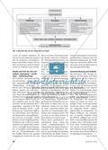 Adipositasprävention in der Grundschule - Ein multifaktorieller Ansatz für eine mögliche Prävention Preview 3