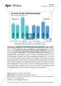Infografik: So hoch ist das das Arbeitslosengeld Preview 1