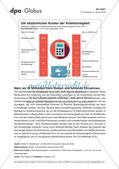 Infografik: Die tatsächlichen Kosten der Arbeitslosigkeit Preview 1
