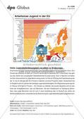 Infografik: Arbeitslose Jugend in der EU Preview 1