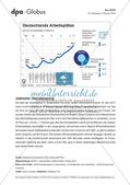 Infografik: Deutschlands Arbeitsplätze Preview 1