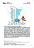 Infografik: Teilzeitjobs Preview 1