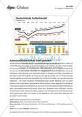 Infografik: Deutschlands Außenhandel Preview 1