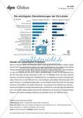Infografik: Die wichtigsten Dienstleistungen der EU-Länder Preview 1