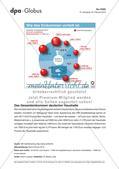 Infografik: Wie das Einkommen verteilt ist Preview 1