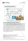 Infografik: Einzelhandels-Konjunktur Preview 1