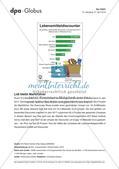 Infografik: Lebensmittel-Discounter Preview 1
