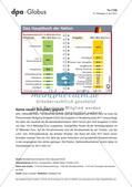 Infografik: Das Hauptbuch der Nation Preview 1