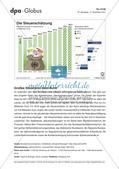 Infografik: Die Steuerschätzung Preview 1
