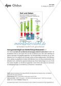 Infografik: Soll und Haben Preview 1